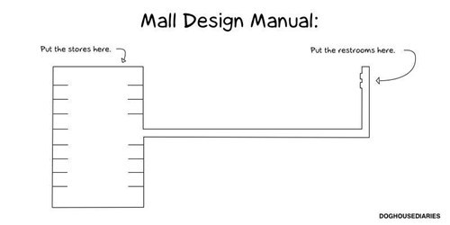 doghouse diaries,mall design,manual,makes sense