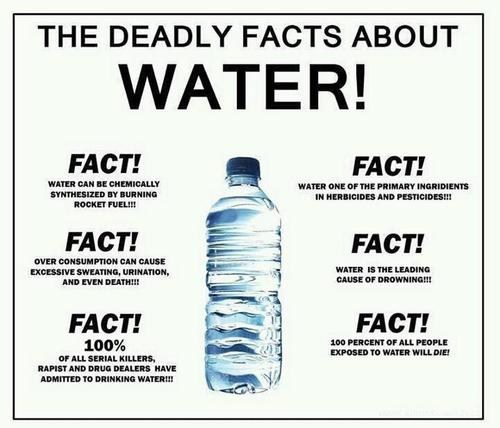 scary fact water dangerous - 6925805312