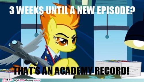 academy record Memes - 6928506368