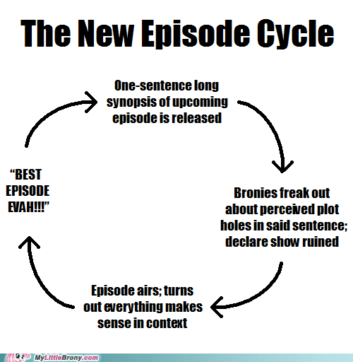 Sad,cycle,new episode,not one tomorrow