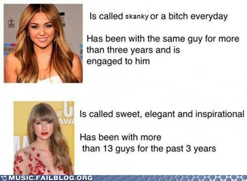 taylor swift,miley cyrus,dating