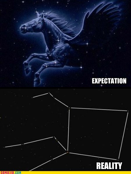 expectation pegasus Astronomy constellation stars reality