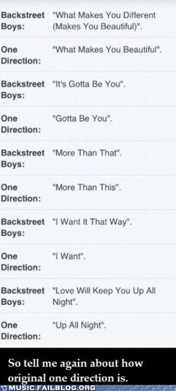 1D Likes to Abbrev Song Titles From BB