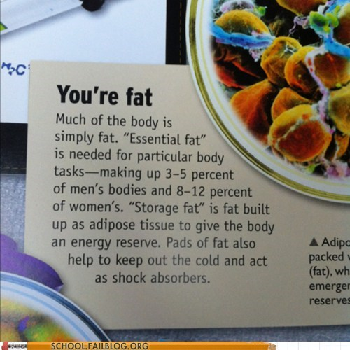anatomy fat science body text book