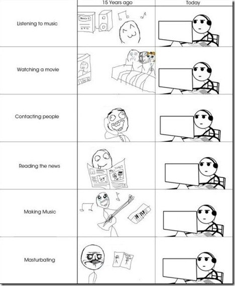 now vs then computers Rage Comics