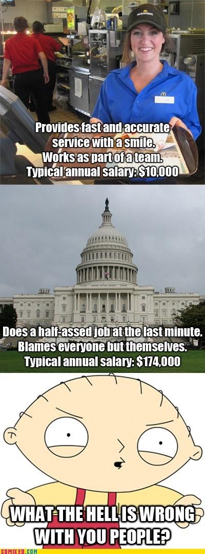 McDonald's problem minimum wage house of representatives money politics - 6939919616