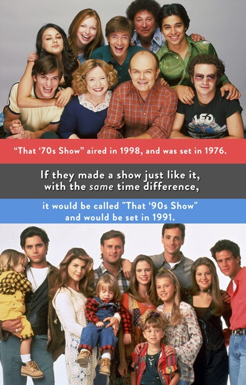 nostalgia,feeling old,that 70s show,full house,g rated,Parenting FAILS