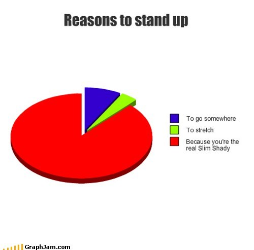 Music,stand up,eminem,slim shady,imitating,Pie Chart