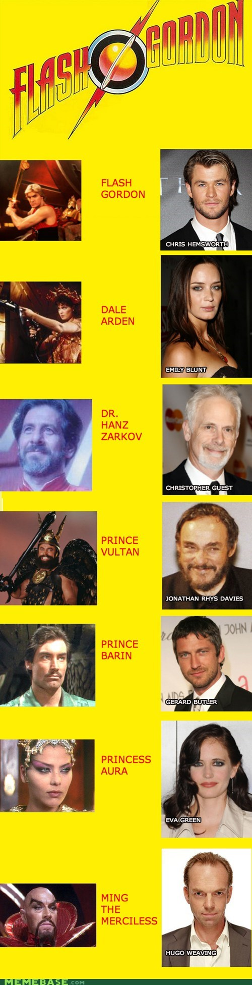 dream cast,flash gordon,Movie