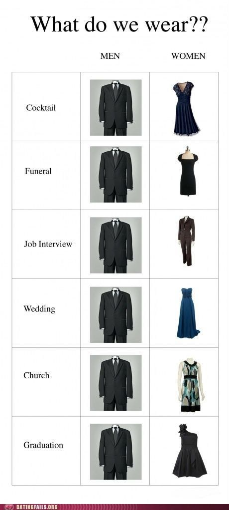 dresses,suits,clothes,men vs women,dating fails,g rated,fashion,style