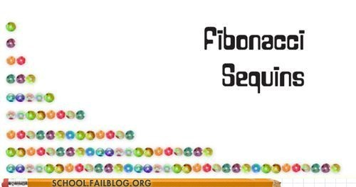 pun fibonacci Sequins sequence math - 6948397824