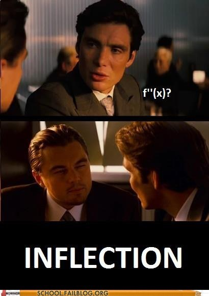 inflection,Inception,math