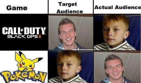call of duty Pokémon gamers real men