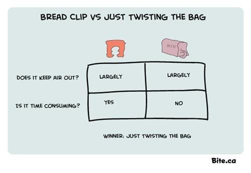 tie beard bag food air - 6955601408