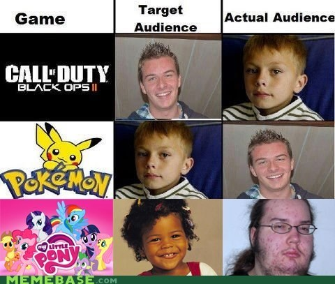 Pokémon Bronies my little pony expectations vs reality bendy pls video games - 6955880960
