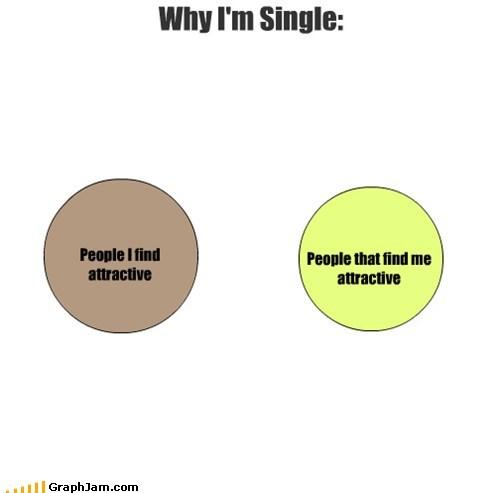 single relationships - 6957904128