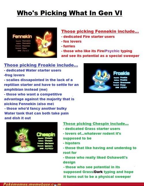 fennekin gen VI chespin starters froakie - 6959501824