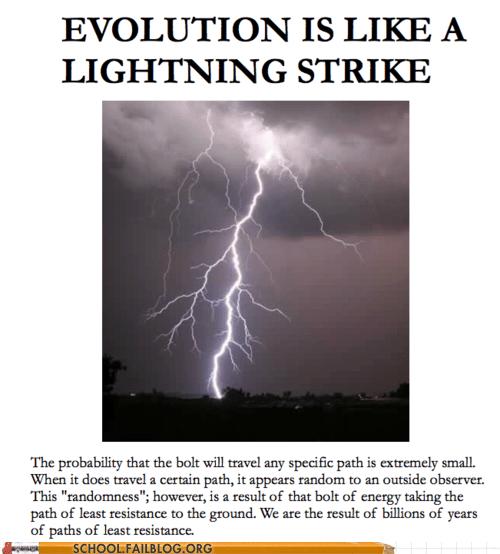 evolution thunderbolts science lightning - 6960089856