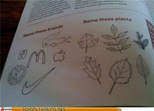 Botany plants brands science g rated School of FAIL - 6960125184