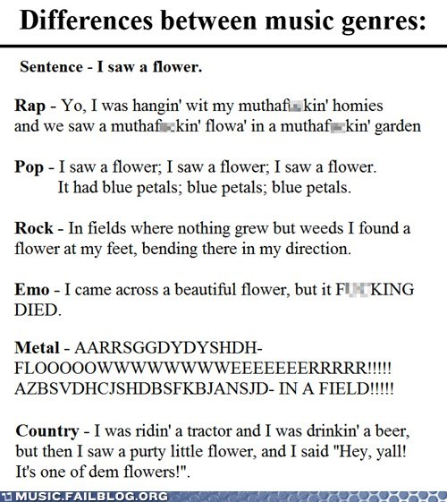 music genres,lyrics,contrasts,Music FAILS