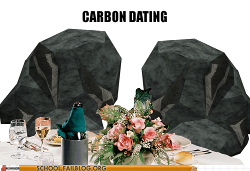 carbon,radiochemistry,twilight,dating