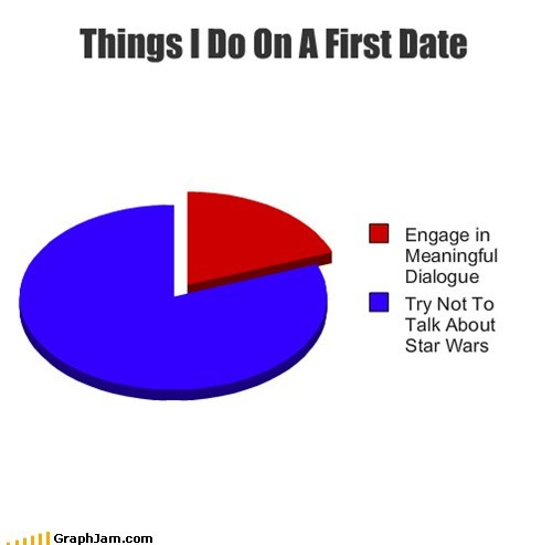 star wars,talking,Pie Chart,dating