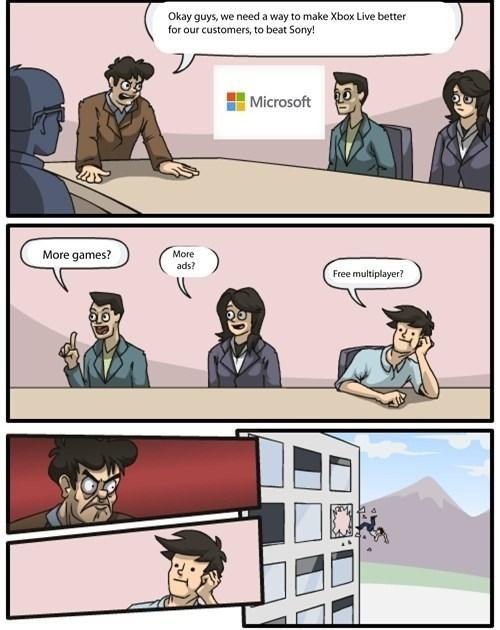 xbox live Sony Memes comic microsoft - 6966634496