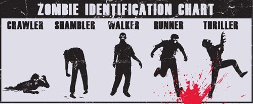 zombie identification thriller - 6966973440