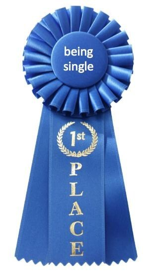 single,blue ribbon,first place,dating fails