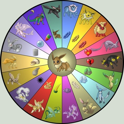 Pokémon,wheel,evolution,video game,eeveelution