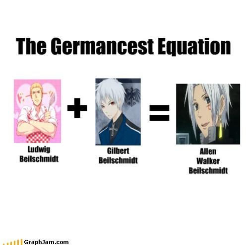 The Germancest Equation