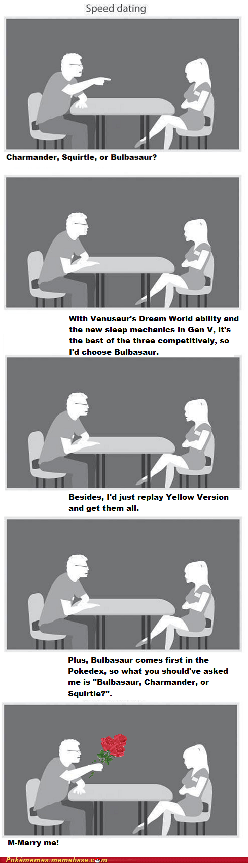 Nerd speed dating comic