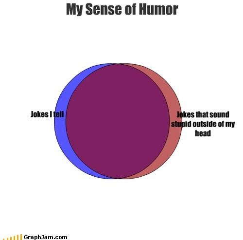 jokes,venn diagram,sense of humor