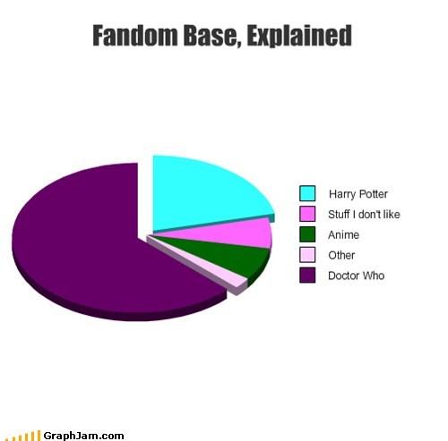 Fandom Base, Explained