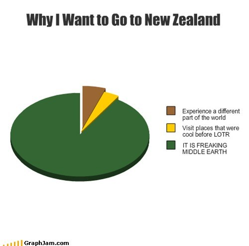 Lord of the Rings new zealand sheep - 6987549696