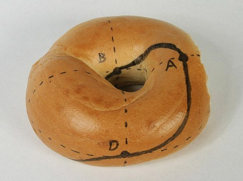mobius awesome bagel math - 6991724288