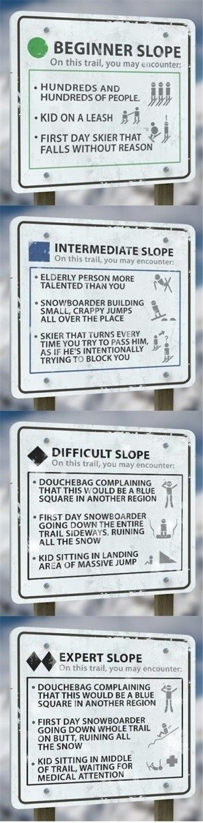 difficulty signs skiing - 6993691136