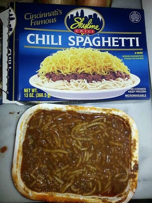 false advertisement gross food - 6997590272