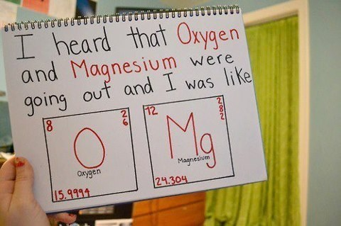 oxygen abbreviations elements magnesium Chemistry omg - 7000171776