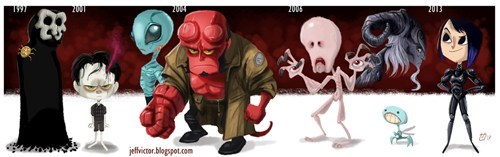 guillermo del toro,evolution,Fan Art,pans-labyrinth,hellboy,pacific rim