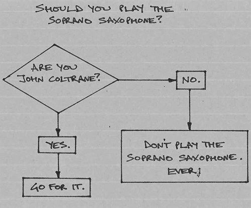 Should You Play the Saprano Sax