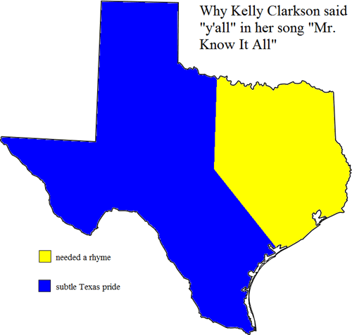 song kelly clarkson texas Pie Chart - 7006930944