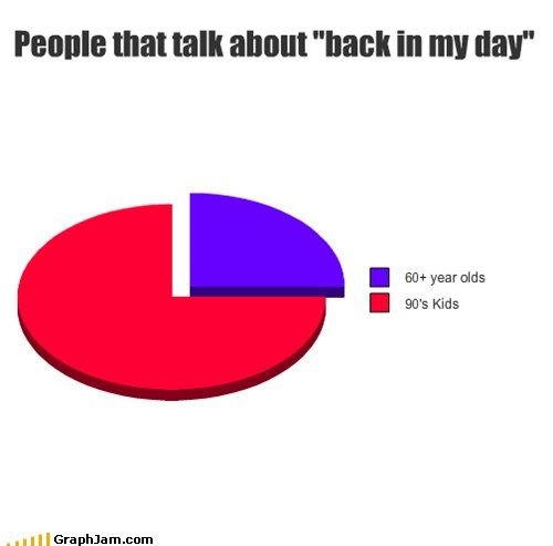 kids 90s back in my day Pie Chart - 7008676352