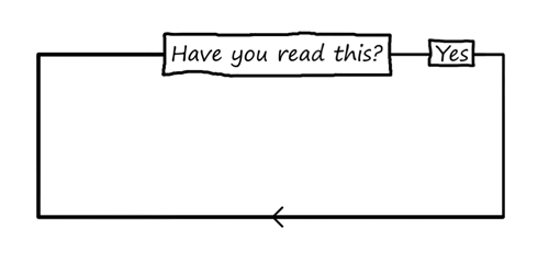 read flowchart loop