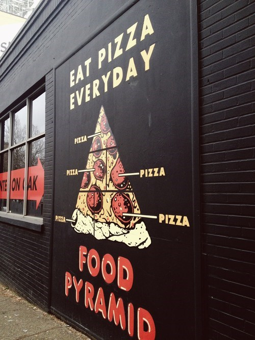 pizza eating food pyramid
