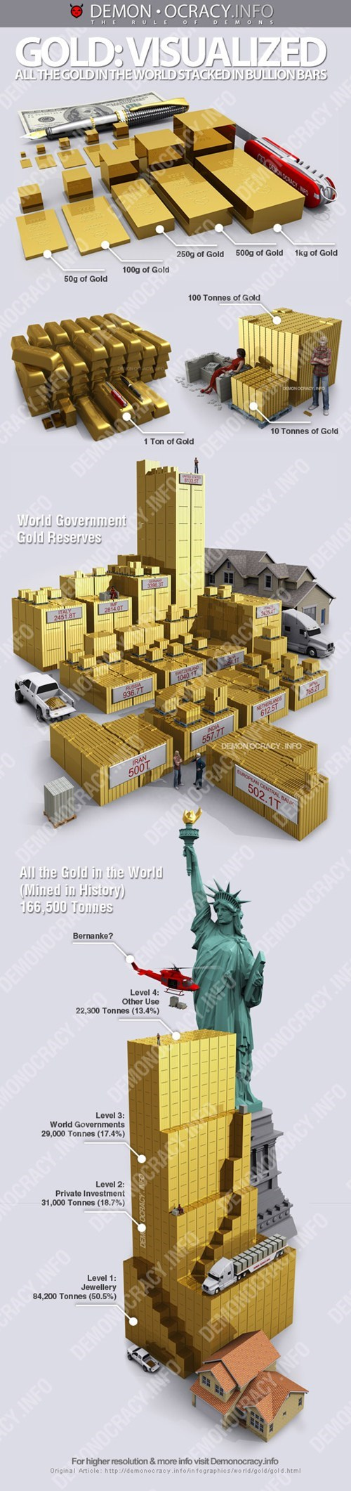 world gold wealth infographic money