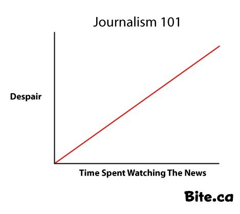 news Line Graph depression despair