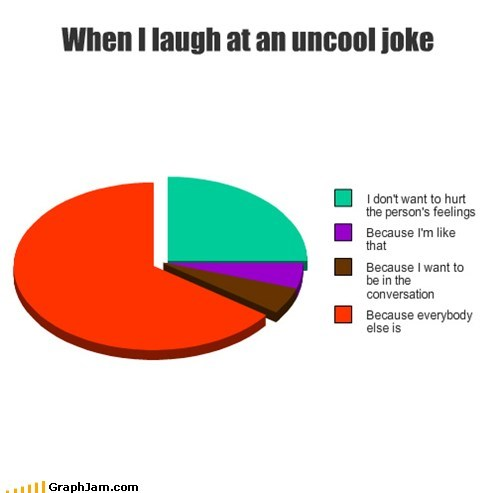 pity laughing joke Pie Chart - 7020957184