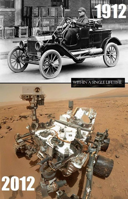 lifetime,cars,science,curiosity,space,100 years