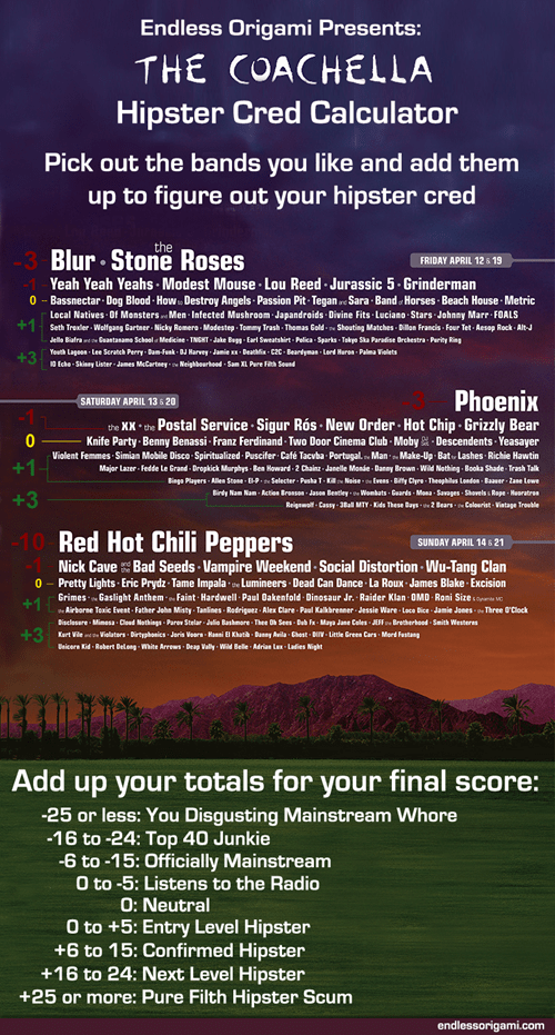 lineup coachella hipster Music FAILS g rated - 7022320640